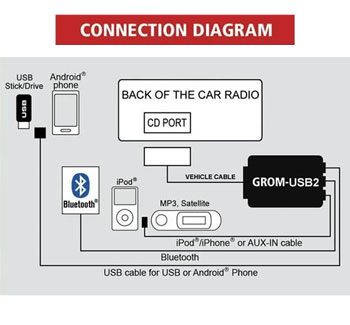 usb_connection_diagram