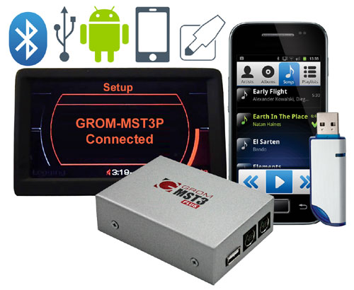 GROM Audio releases interface for AUDI MMI 2G